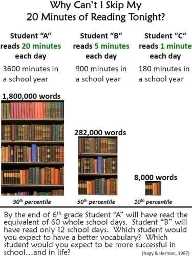 reading_statistics