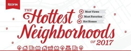 hottest Boca Raton neighborhoods